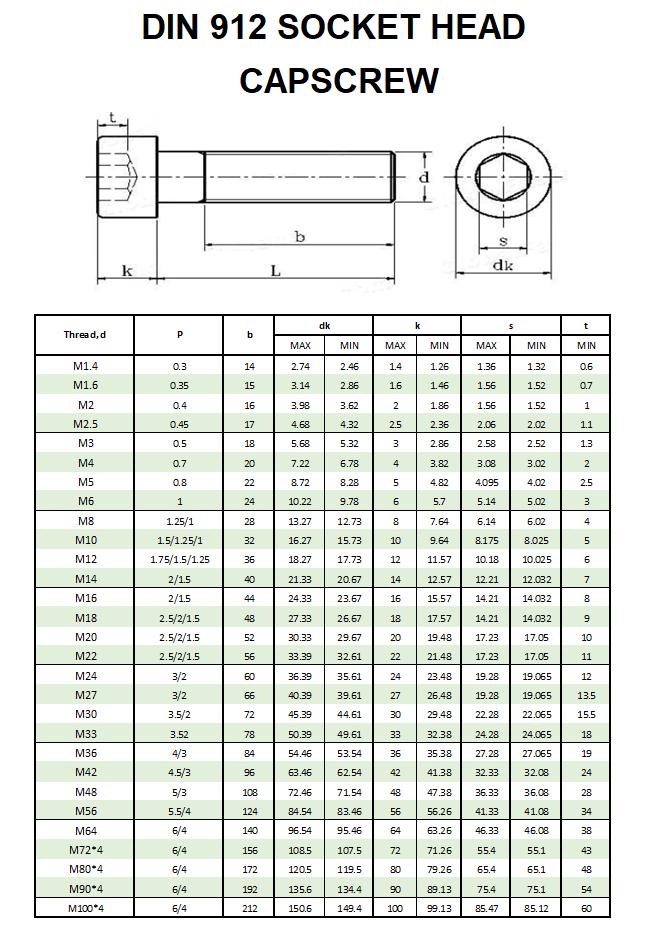 DIN 912 Socket Head Capscrew Dimensions
