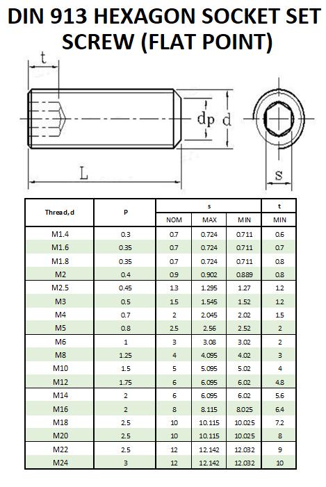 DIN 913 Hexagon Socket Set Screw (Flat Point) Dimensions