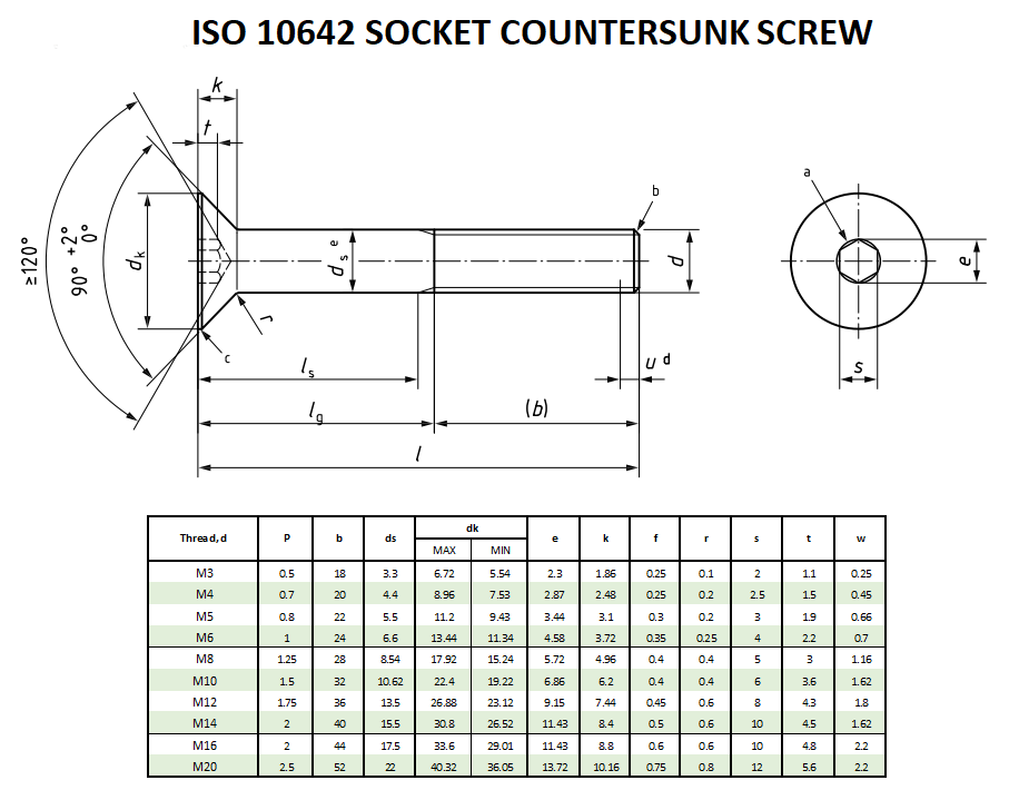 ISO 10642 Socket Countersunk Dimensions
