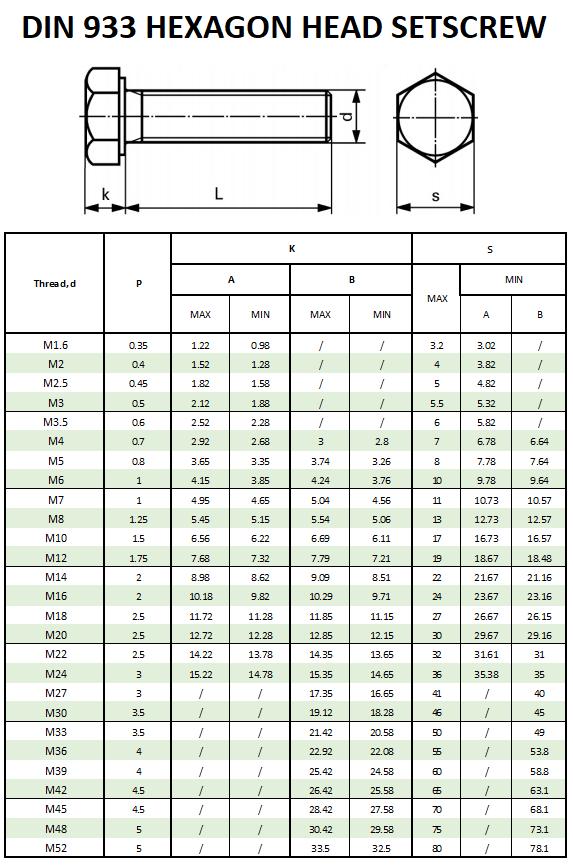 DIN 933 Dimensions